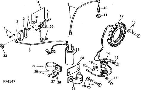 john deere 214 wiring diagram html  fishbonediagramexample