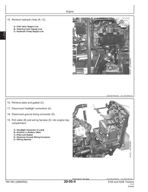 John Deere 5203 Wiring Schematics -Chinese Atv Wiring Diagram 50cc |  Begeboy Wiring Diagram Source | 2005 John Deere Model 5103 Wiring Diagram |  | Begeboy Wiring Diagram Source