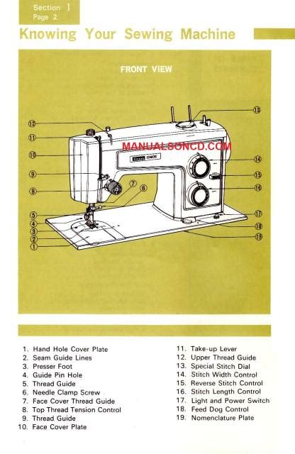 Kenmore 15815040 Sewing Machine Manual