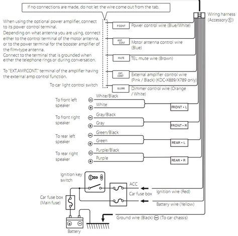 [WQZT_9871]  KENWOOD KDC MP235 WIRING DIAGRAM | stdal.nlpr.ia.ac.cn | Kenwood Kdc Mp235 Wiring Diagram |  | stdal.nlpr.ia.ac.cn