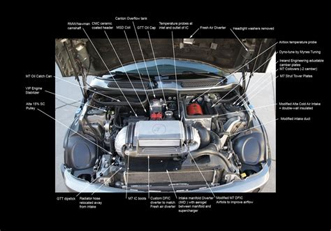 MINI COOPER R56 ENGINE DIAGRAM | modularscale.comModularscale