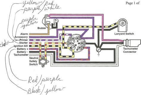 OMC JOHNSON EVINRUDE IGNITION SWITCH WIRING DIAGRAM | modularscale.comModularscale