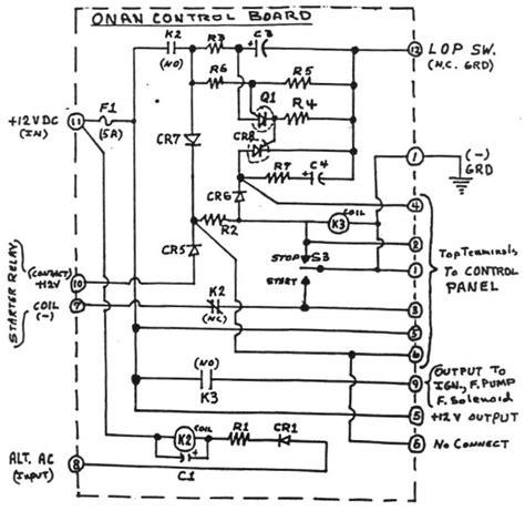 ONAN 4500 COMMERCIAL GENERATOR WIRING DIAGRAM | modularscale.comModularscale