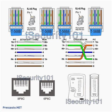 Rj45 Wiring Diagram Pdf from ts2.mm.bing.net