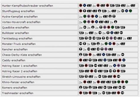 Downloading san andreas cheat codes ps2 superman return :: book free fb2 at  ginkikazu5.viewdns.net