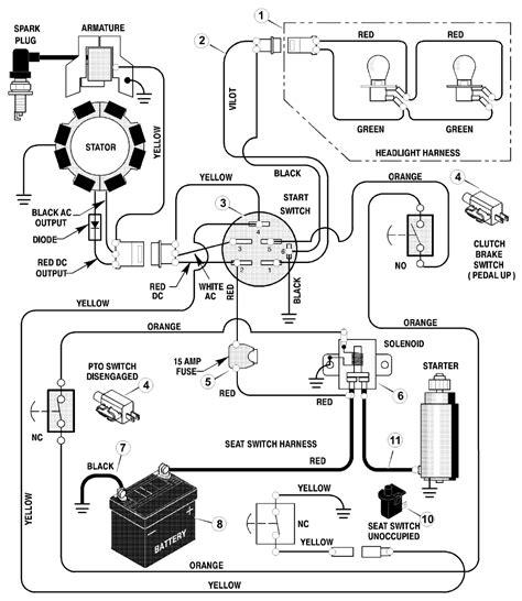 scotts lawn mower wiring diagram scotts lawn tractor wiring diagram 6qwe adityaadvisory co  scotts lawn tractor wiring diagram
