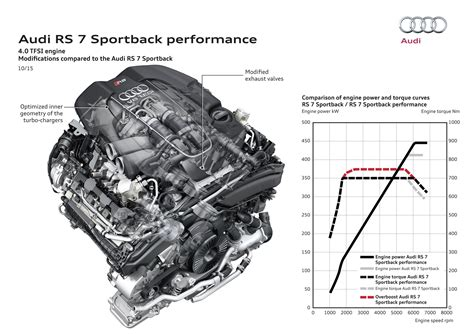 [NRIO_4796]   VW 2 0T ENGINE DIAGRAM | modularscale.com | Vw Engine Diagram |  | Modularscale