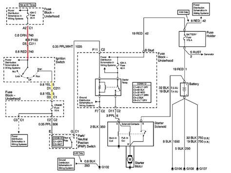 gmc sonoma wiring wiring diagram for 2000 gmc sonoma wiring diagrams show 2001 gmc sonoma radio wiring diagram wiring diagram for 2000 gmc sonoma