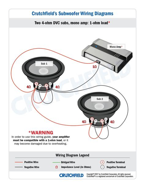 4 ohm dvc subs wiring wiring diagram for 3 dvc subs on 1 amp www adityaadvisory co  wiring diagram for 3 dvc subs on 1 amp
