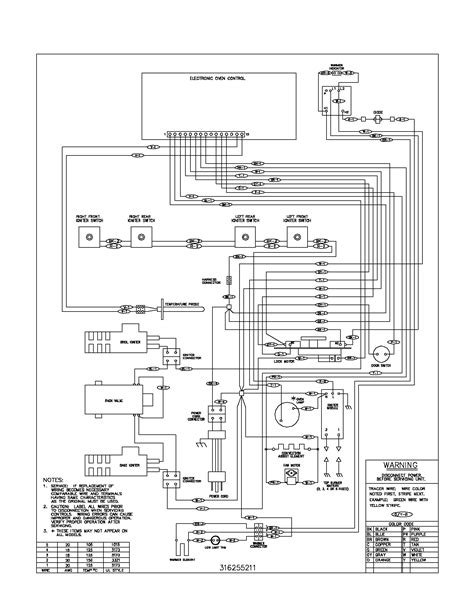 WIRING DIAGRAM FOR FRIGIDAIRE OVEN | modularscale.comModularscale