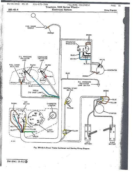 WIRING DIAGRAM FOR JOHN DEERE 3010   modularscale.comModularscale