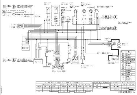 WIRING DIAGRAM FOR KAWASAKI BAYOU 220   modularscale.comModularscale
